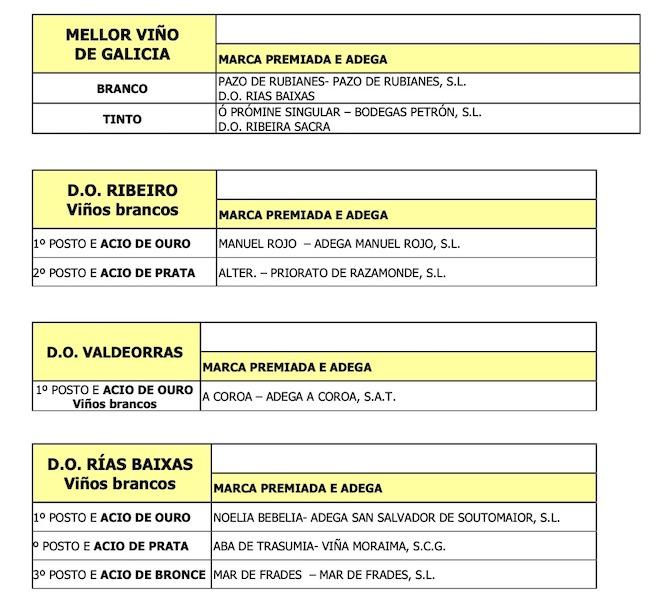 Cata vinos Galicia _2021_1