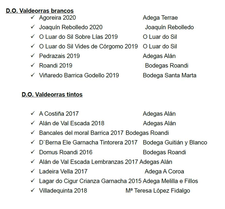 VALDEORRAS GALLAECIA 2021