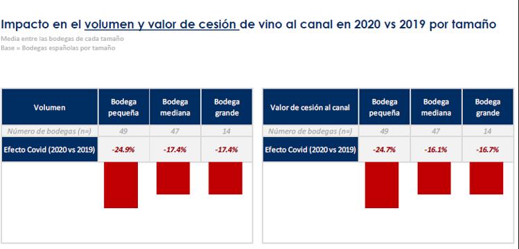 IMPACTO COVID VINO OEMV 2020 1