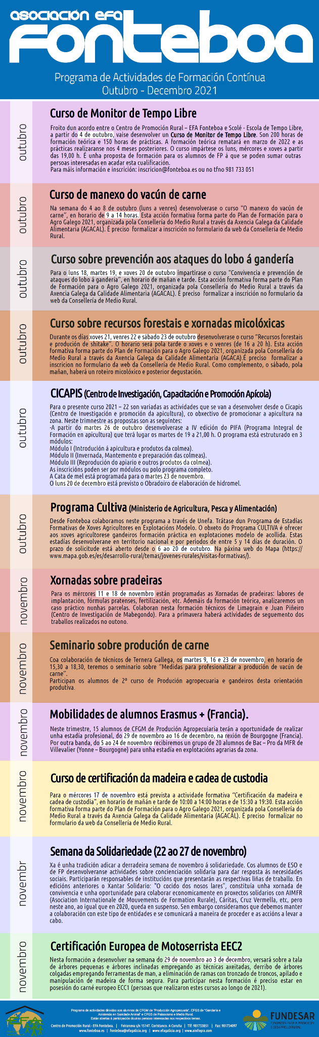 FONTEBOA CURSOS CUARTO TRIMESTRE 21